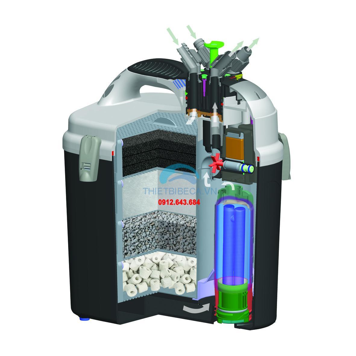 Lọc thùng Aquael UNIMAX Filter 500