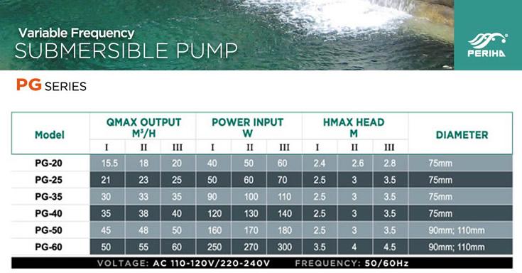 Máy Bơm Hồ Cá Koi tiết kiệm điện Periha PG40 điều chỉnh lưu lượng